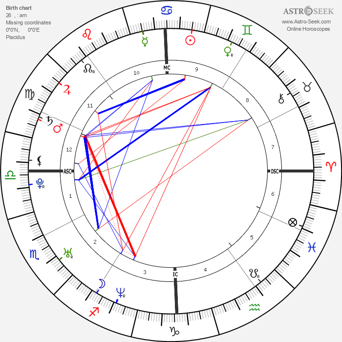 Jacopo Gassman - Astrology Natal Birth Chart