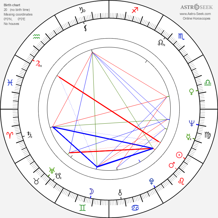 Jacqueline Andere - Astrology Natal Birth Chart