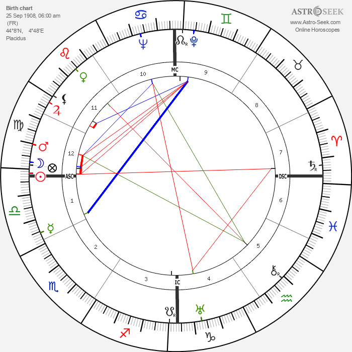 Jacqueline Audry - Astrology Natal Birth Chart