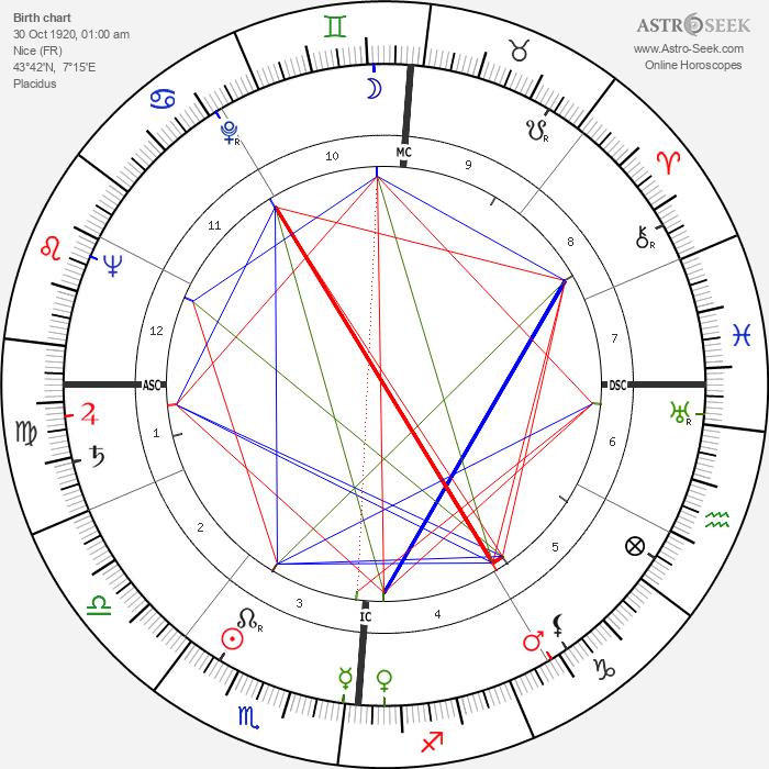 Jacqueline Cerrano - Astrology Natal Birth Chart