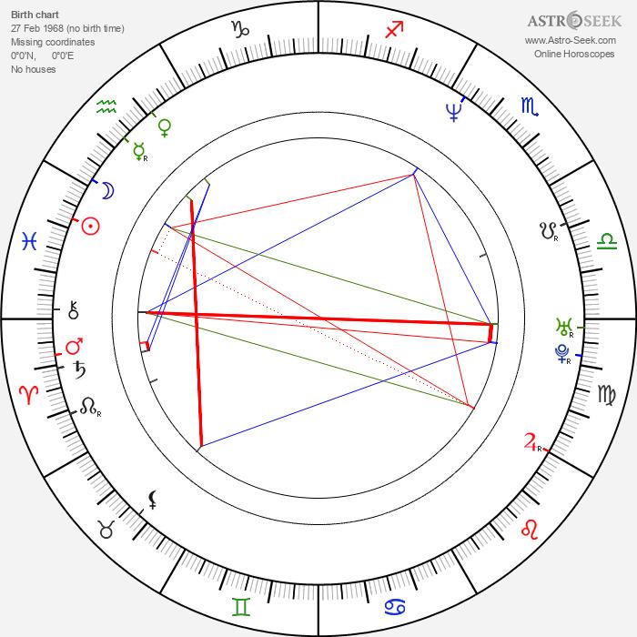 Jacqueline Collen - Astrology Natal Birth Chart
