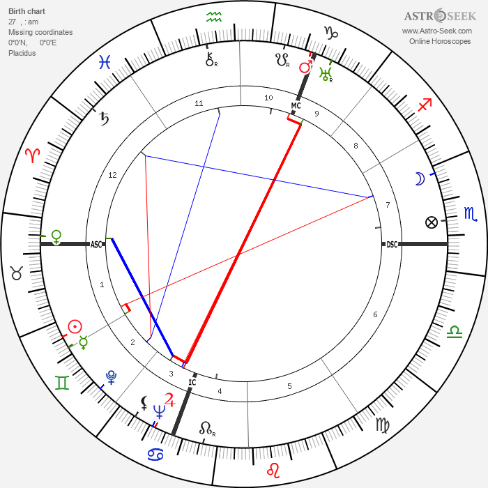 Jacqueline Delubac - Astrology Natal Birth Chart