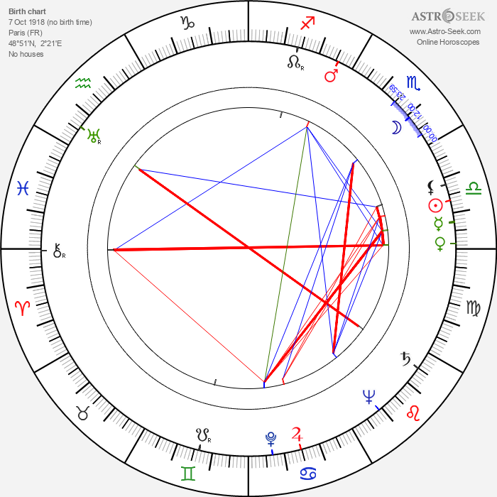 Jacqueline Gauthier - Astrology Natal Birth Chart