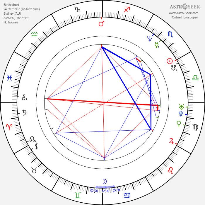 Jacqueline McKenzie - Astrology Natal Birth Chart