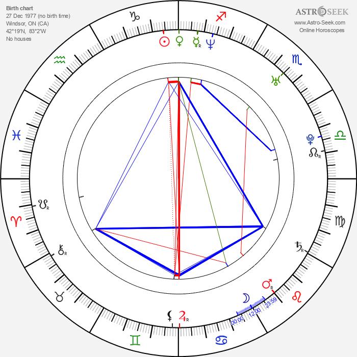Jacqueline Pillon - Astrology Natal Birth Chart