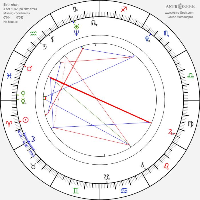 Jacquelyn Jablonski - Astrology Natal Birth Chart