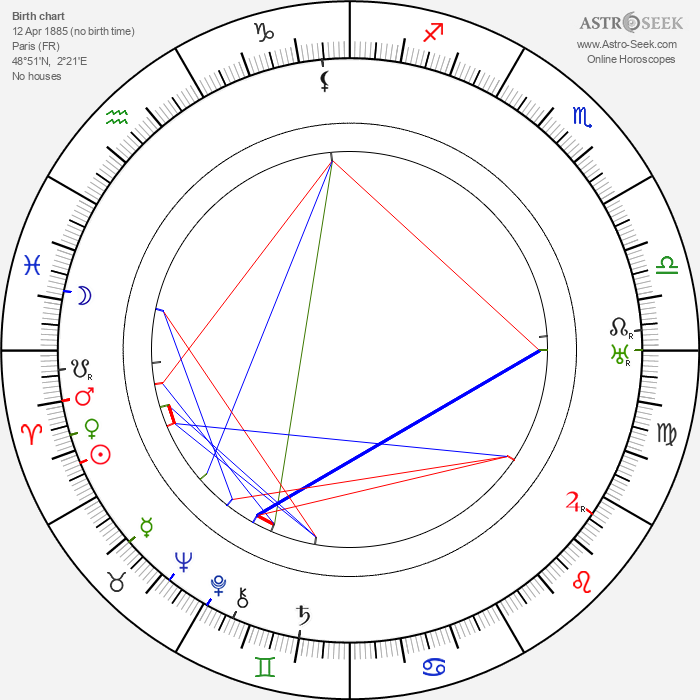 Jacques Baumer - Astrology Natal Birth Chart