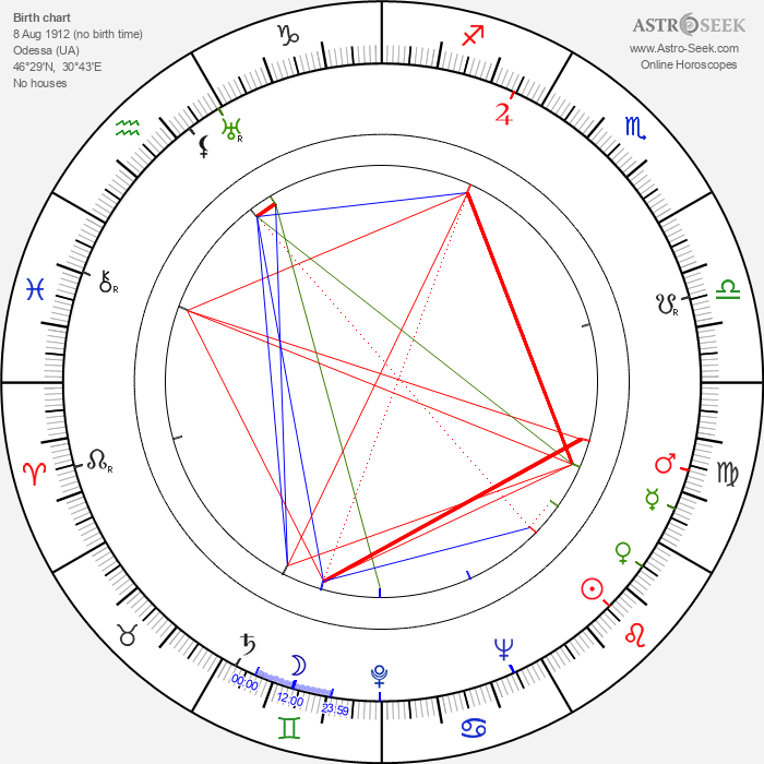 Jacques Bergier - Astrology Natal Birth Chart