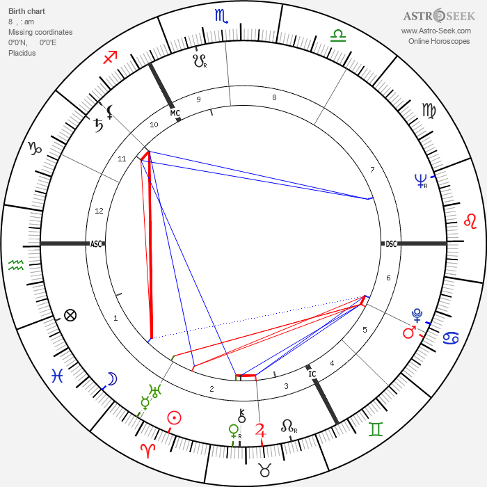Jacques Brel - Astrology Natal Birth Chart
