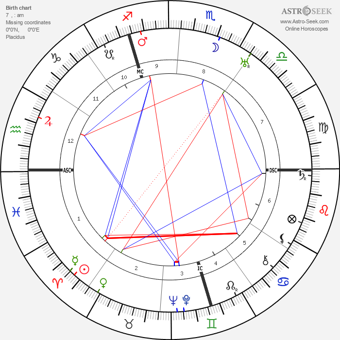 Jacques Carlu - Astrology Natal Birth Chart