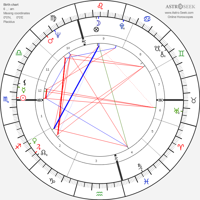 Jacques Charrier - Astrology Natal Birth Chart