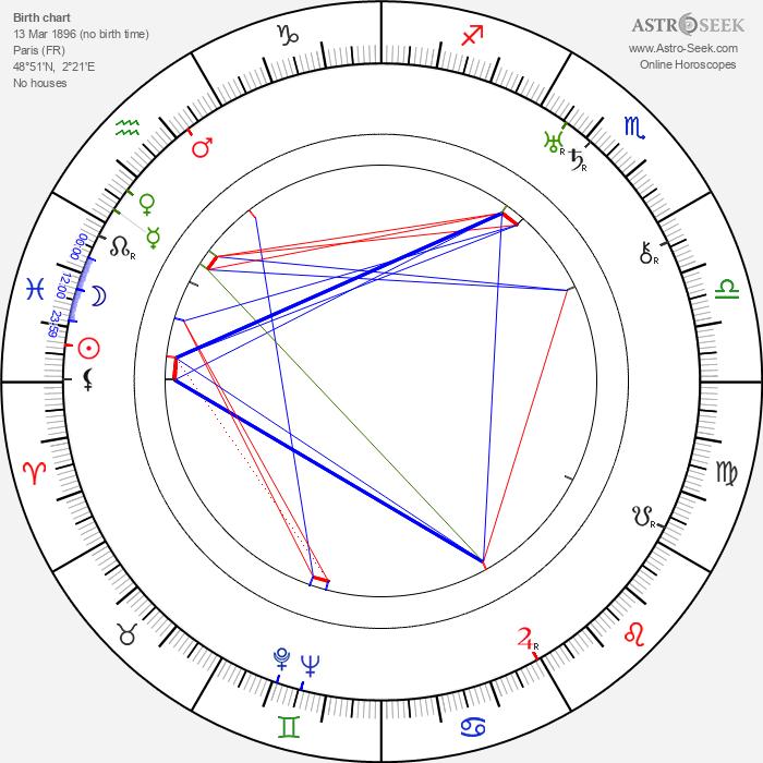 Jacques Daroy - Astrology Natal Birth Chart