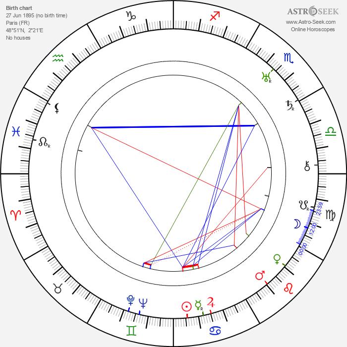 Jacques Deval - Astrology Natal Birth Chart