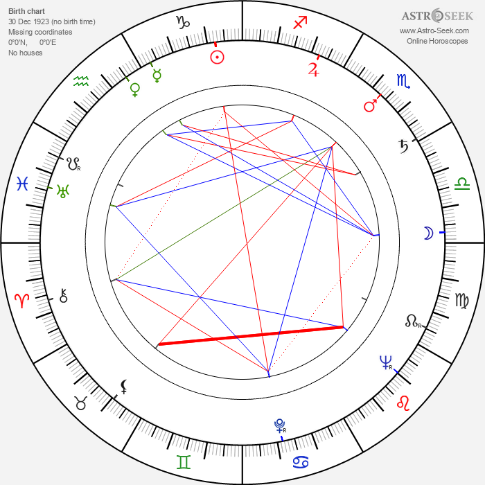 Jacques Dynam - Astrology Natal Birth Chart