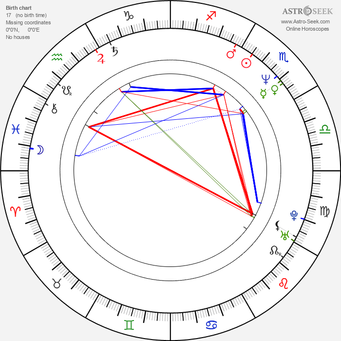 Jacques-Étienne Bovard - Astrology Natal Birth Chart