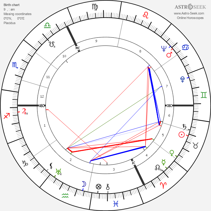 Jacques Falcou - Astrology Natal Birth Chart