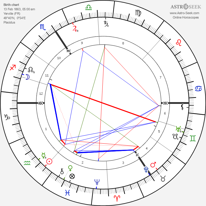 Jacques Ferny - Astrology Natal Birth Chart