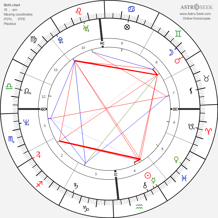Jacques Ferrier - Astrology Natal Birth Chart
