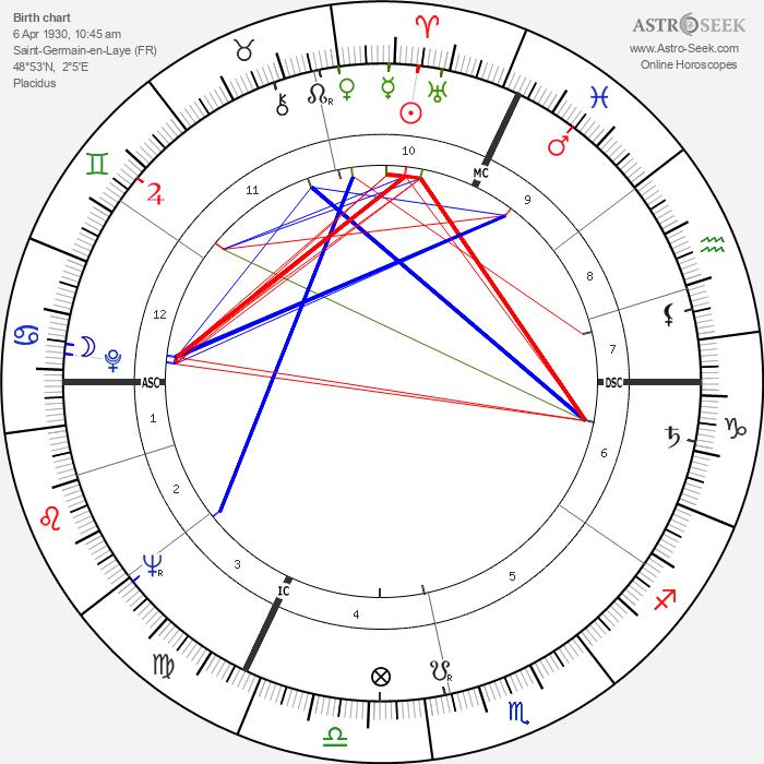 Jacques Fesch - Astrology Natal Birth Chart