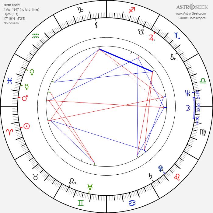 Jacques Frantz - Astrology Natal Birth Chart