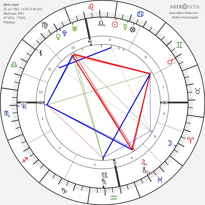 Jacques Glassmann - Astrology Natal Birth Chart
