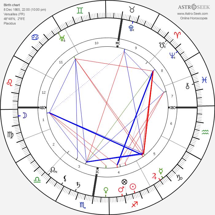 Jacques Hadamard - Astrology Natal Birth Chart