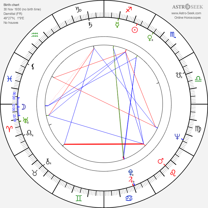 Jacques Hamel - Astrology Natal Birth Chart