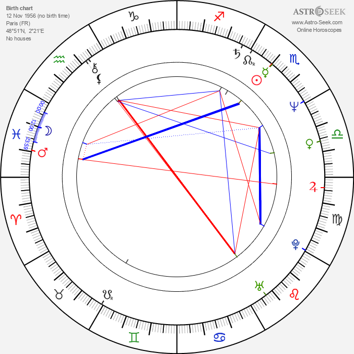 Jacques Herlin - Astrology Natal Birth Chart