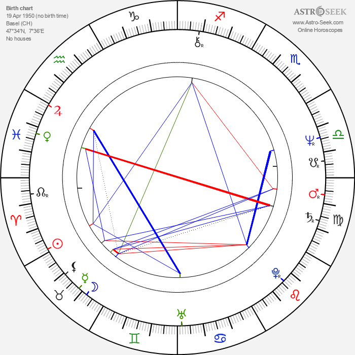 Jacques Herzog - Astrology Natal Birth Chart