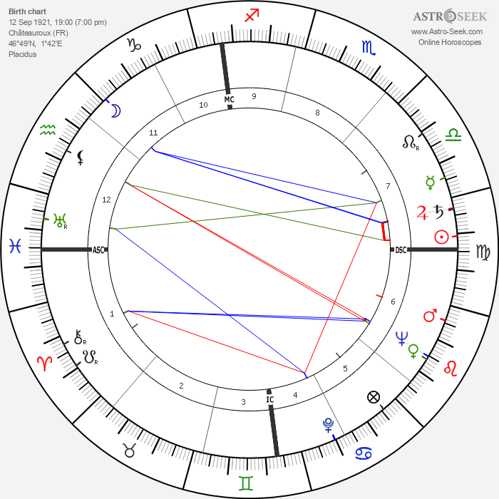 Jacques Bar - Astrology Natal Birth Chart