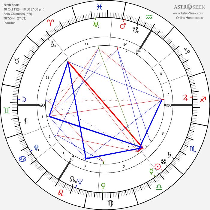 Jacques Legras - Astrology Natal Birth Chart