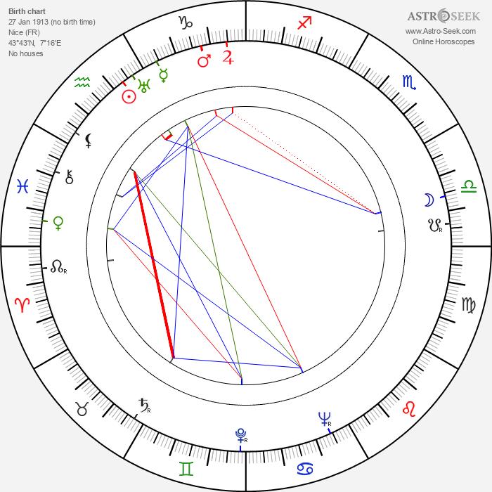 Jacques Mancier - Astrology Natal Birth Chart