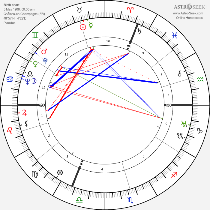 Jacques Massu - Astrology Natal Birth Chart