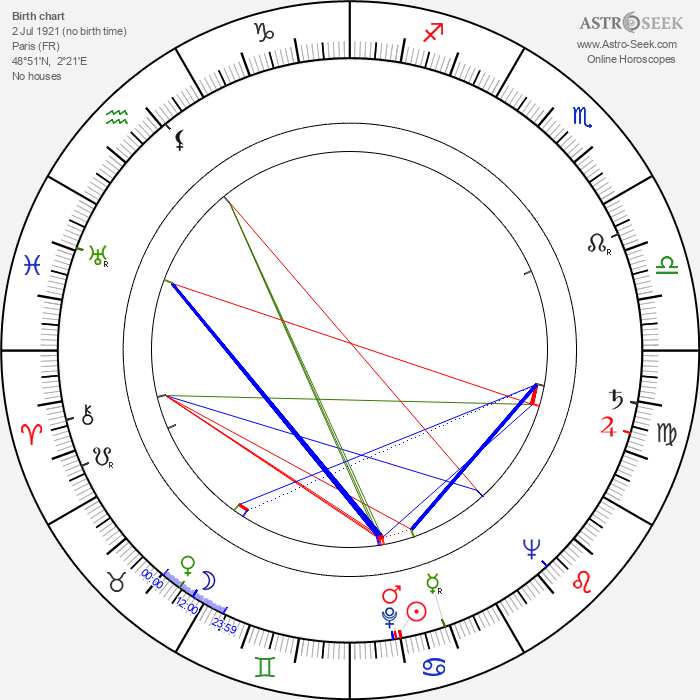 Jacques Morlaine - Astrology Natal Birth Chart