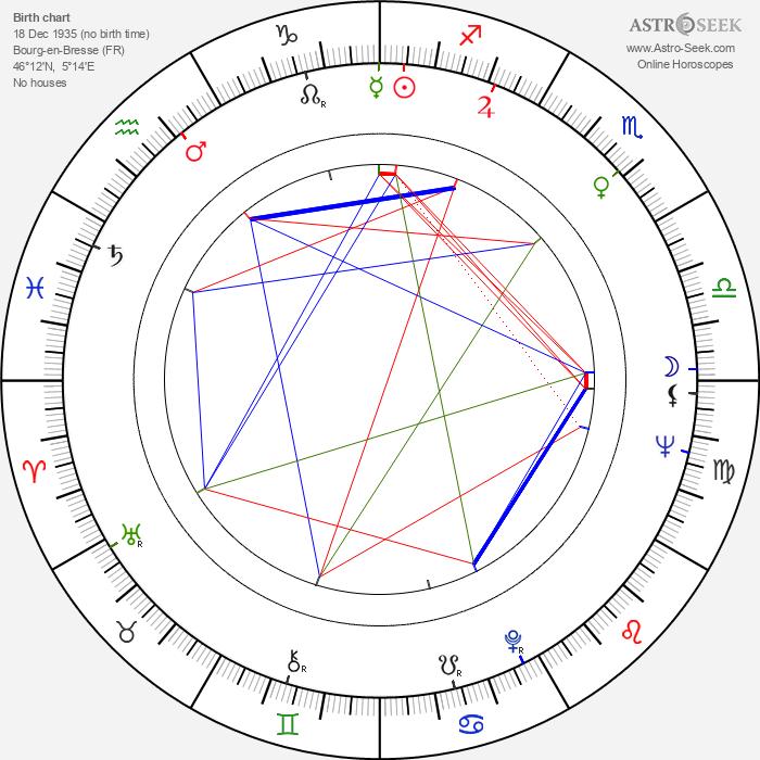 Jacques Pépin - Astrology Natal Birth Chart