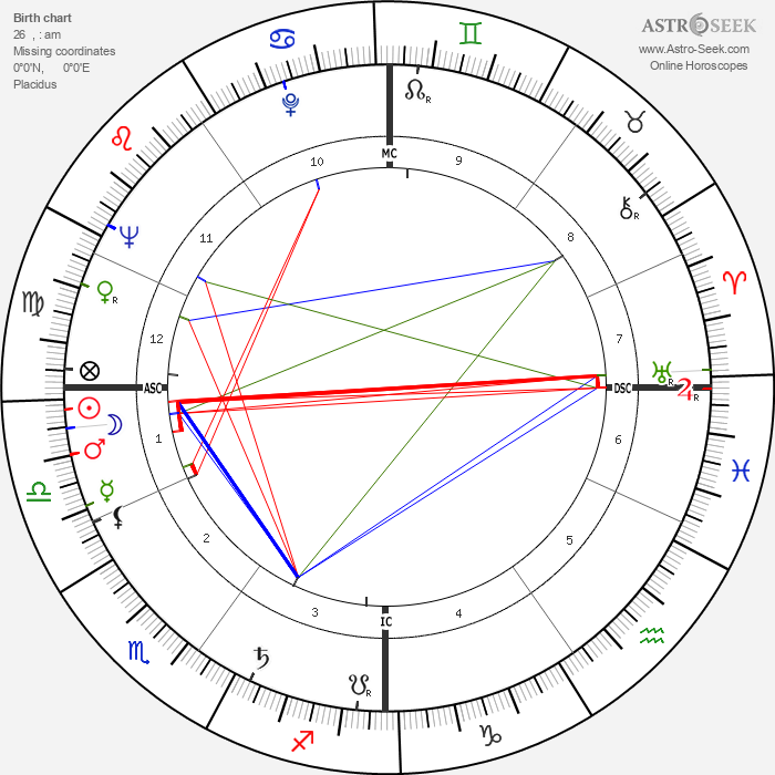 Jacques Prigent - Astrology Natal Birth Chart