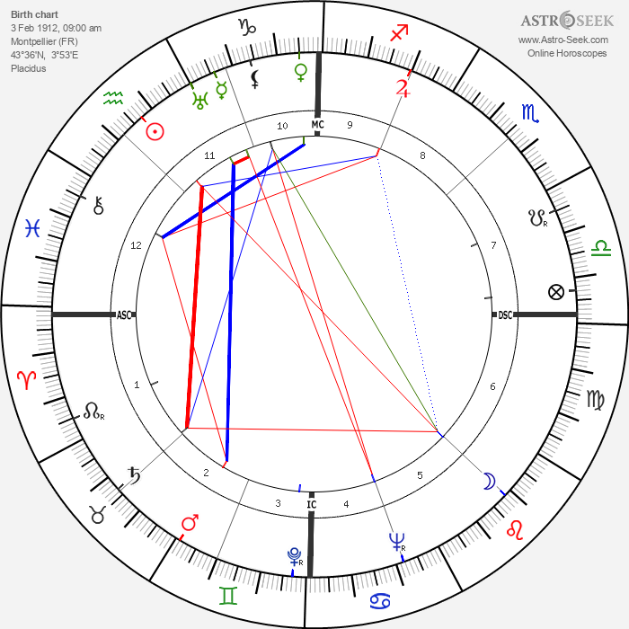 Jacques Soustelle - Astrology Natal Birth Chart