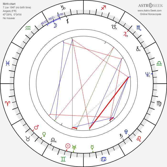 Jacques Spiesser - Astrology Natal Birth Chart