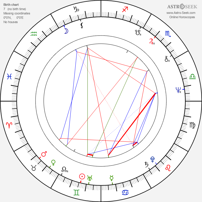 Jacques Spiesser - Astrology Natal Birth Chart