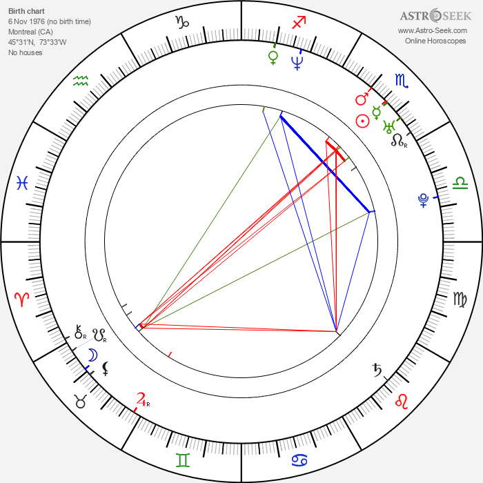 Jacquie Aquines - Astrology Natal Birth Chart