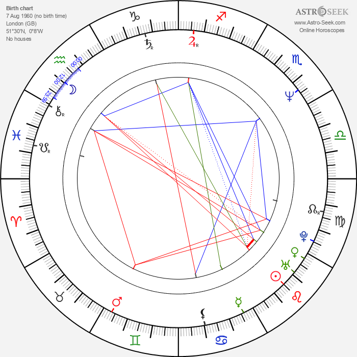 Jacquie O'Sullivan - Astrology Natal Birth Chart