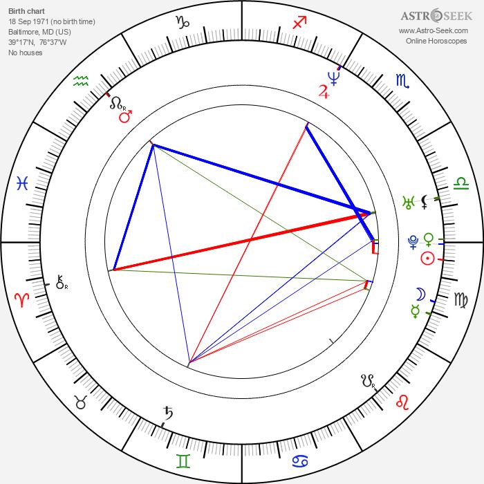 Jada Pinkett Smith - Astrology Natal Birth Chart