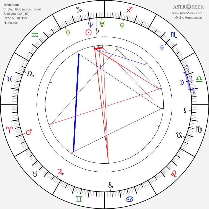 Jada Stevens - Astrology Natal Birth Chart