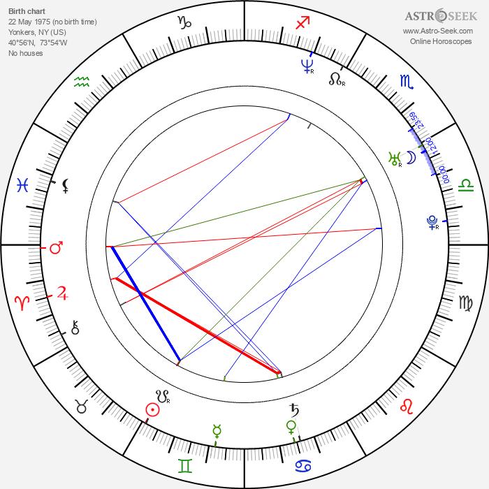 Jadakiss - Astrology Natal Birth Chart