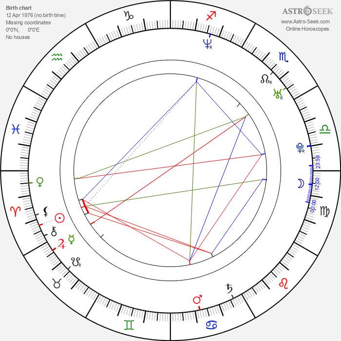 Jade Calegory - Astrology Natal Birth Chart