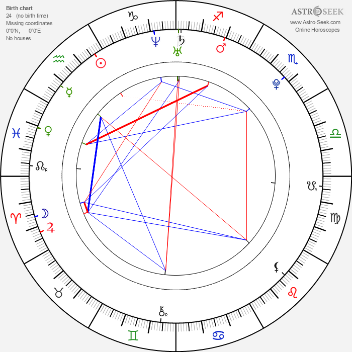 Jade Ewen - Astrology Natal Birth Chart