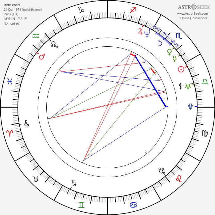 Jade Jagger - Astrology Natal Birth Chart