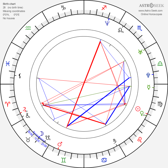 Jade Raymond - Astrology Natal Birth Chart