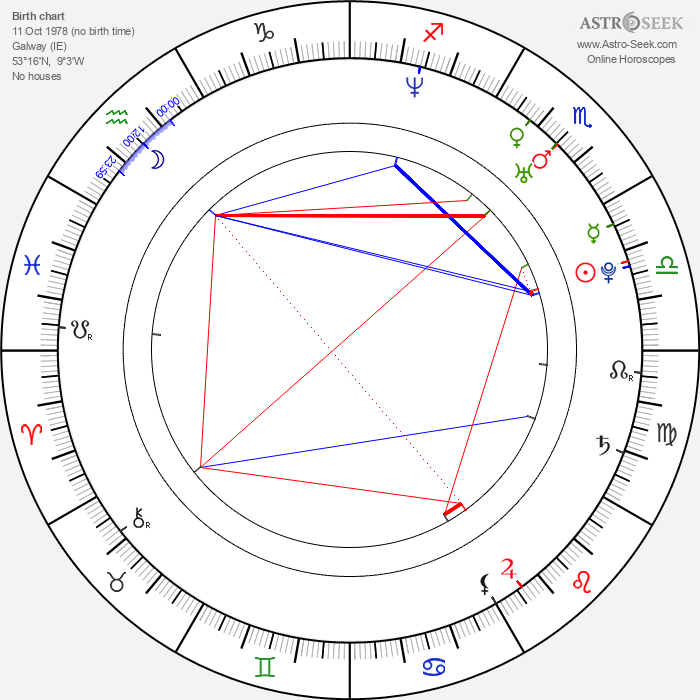Jade Yourell - Astrology Natal Birth Chart