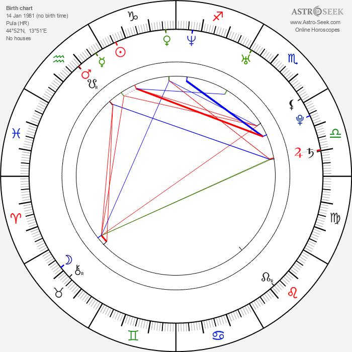 Jadranka Đokić - Astrology Natal Birth Chart
